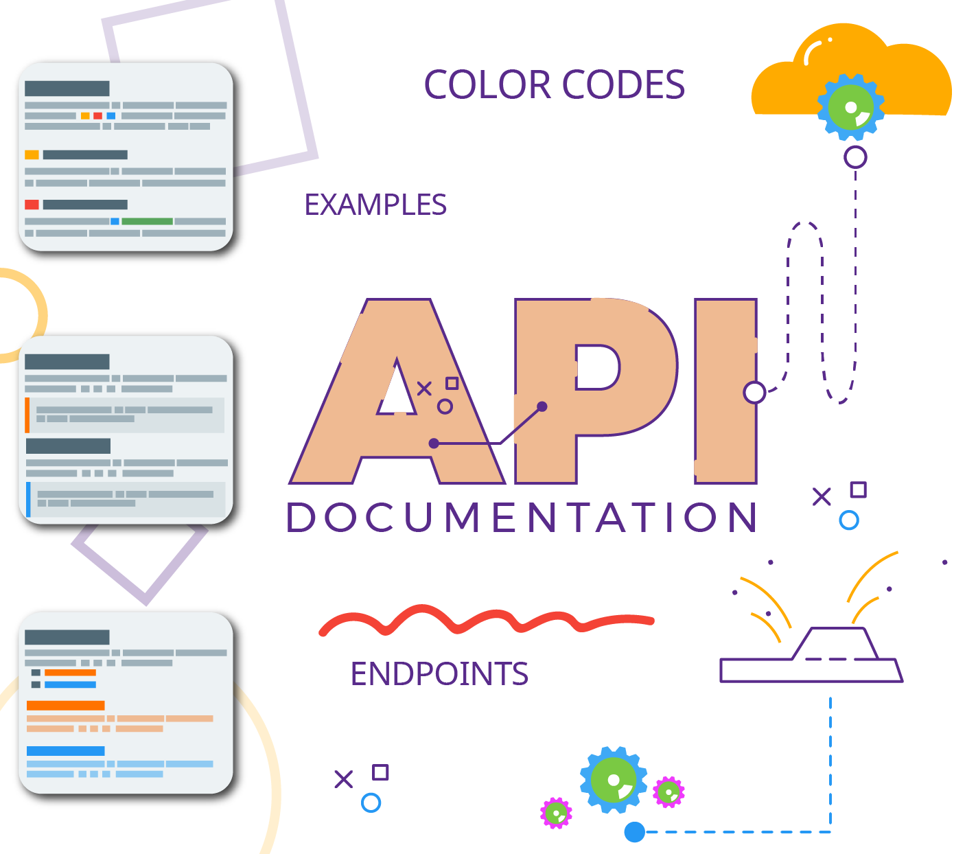 API Documentation Services