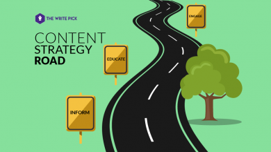 An ultimate content guide for B2B SaaS content marketing