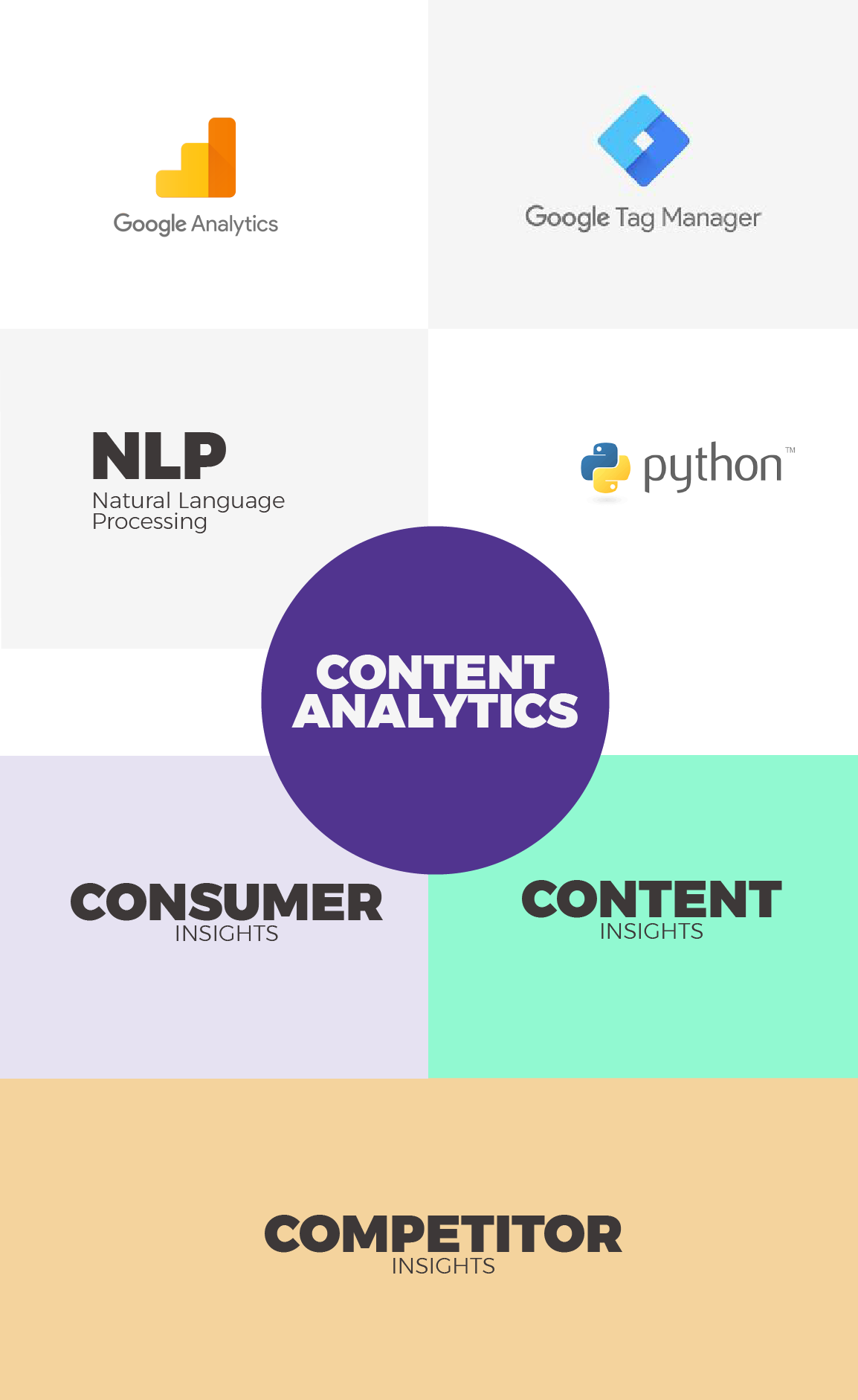 Data Science and Content