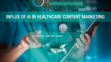 Artificial Intelligence Future of Content Marketing – What it means for Healthcare Industry