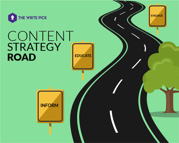 b2b saas content marketing strategy road and checkpoints